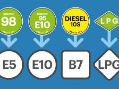 Welke benzine moet je nu tanken E5 of E10?